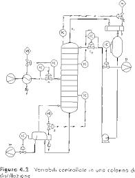 schema_distillazione